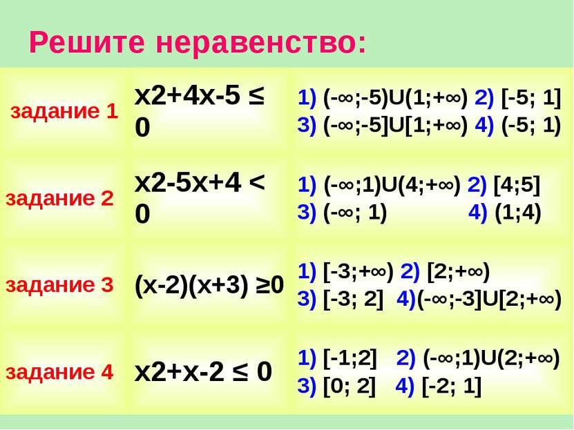 Решите неравенство: задание 1 х2+4х-5≤ 0 1)(-∞;-5)U(1;+∞)2)[-5; 1] 3)(-∞;-5]U...