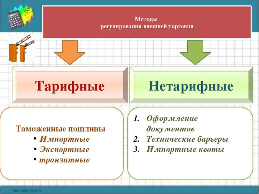 Методы регулирования внешней торговли Тарифные Нетарифные Таможенные пошлины ...