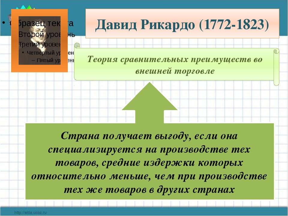 Давид Рикардо (1772-1823) Теория сравнительных преимуществ во внешней торговл...