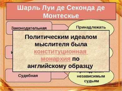 Шарль Луи де Секонда де Монтескье Законодательная Исполнительная Судебная При...