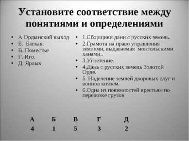 Установите соответствие между понятиями и определениями А Ордынский выход Б. ...