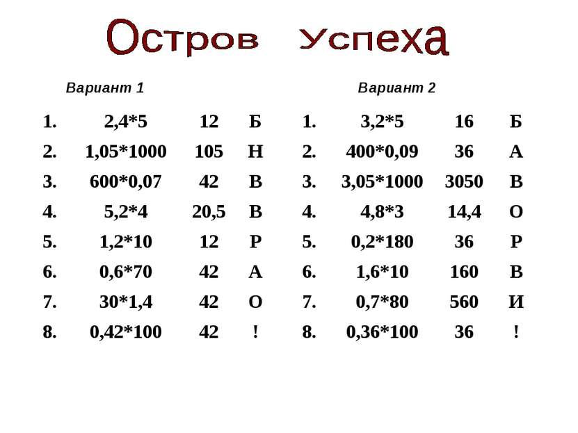Вариант 1 Вариант 2 1. 2,4*5 12 Б 1. 3,2*5 16 Б 2. 1,05*1000 105 Н 2. 400*0,0...