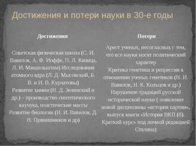 Советская физическая школа (С. И. Вавилов, А. Ф. Иоффе, П. Л. Капица, Л. И. М...
