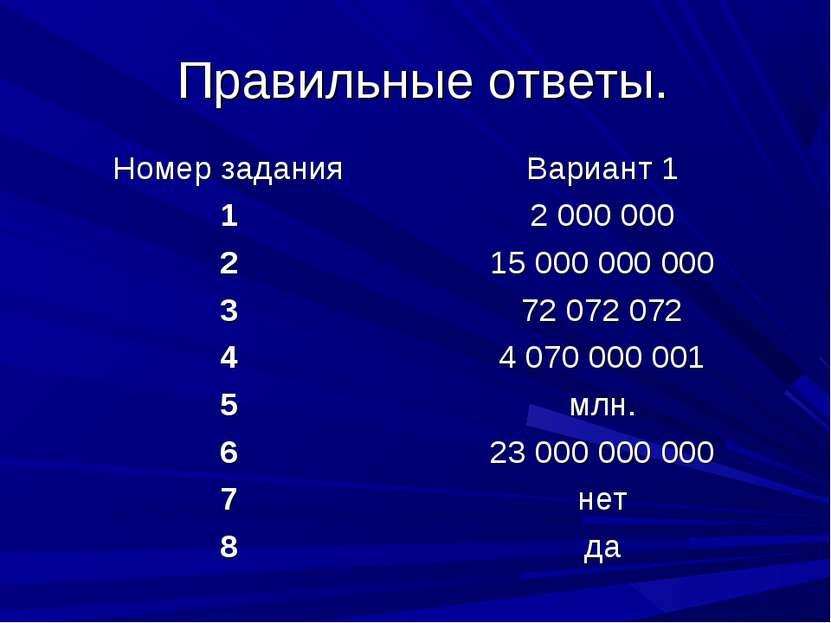 Правильные ответы. Номер задания Вариант 1 1 2 000 000 2 15 000 000 000 3 72 ...