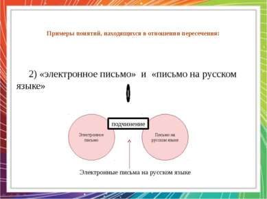 2) «электронное письмо» и «письмо на русском языке»  Примеры понятий, находя...