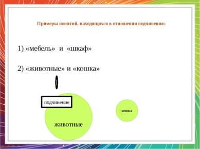 Примеры понятий, находящихся в отношении подчинения:  животные кошка  1) «м...