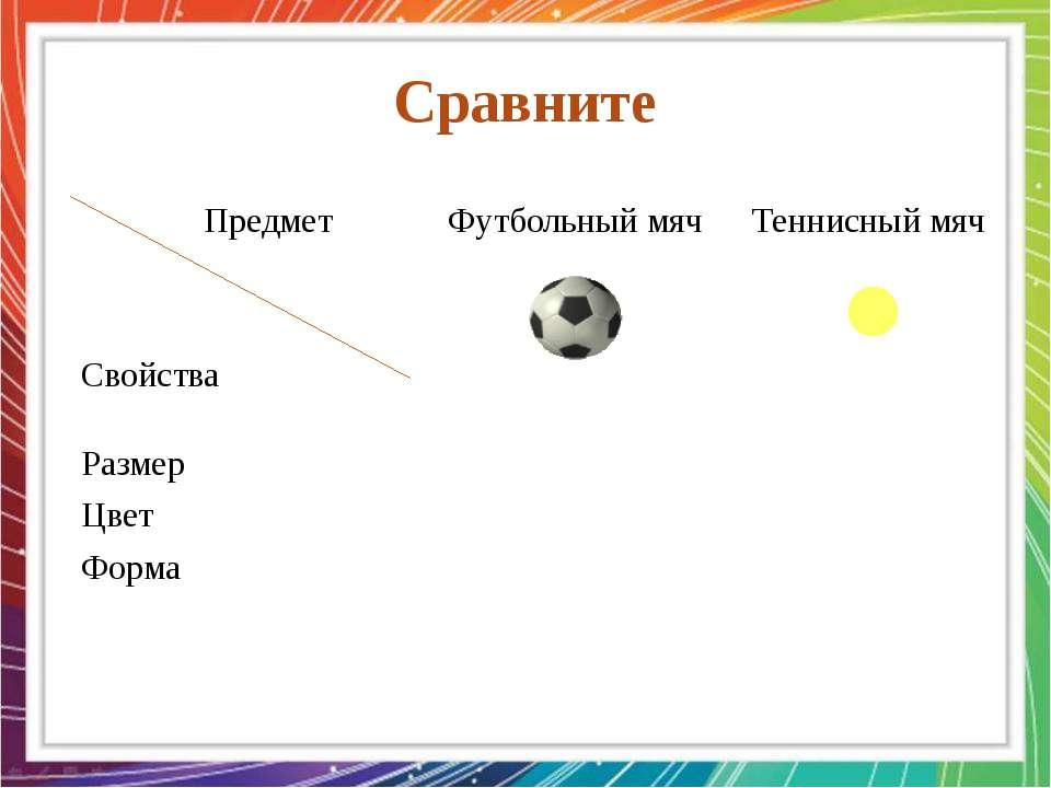 Сравните Больше Меньше Белый с черным Желтый Шар Шар Предмет Свойства Футболь...
