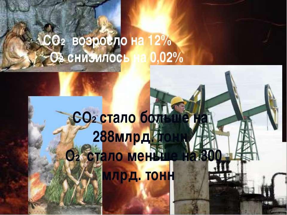 CO2 стало больше на 288млрд. тонн O2 стало меньше на 300 млрд. тонн CO2 возро...