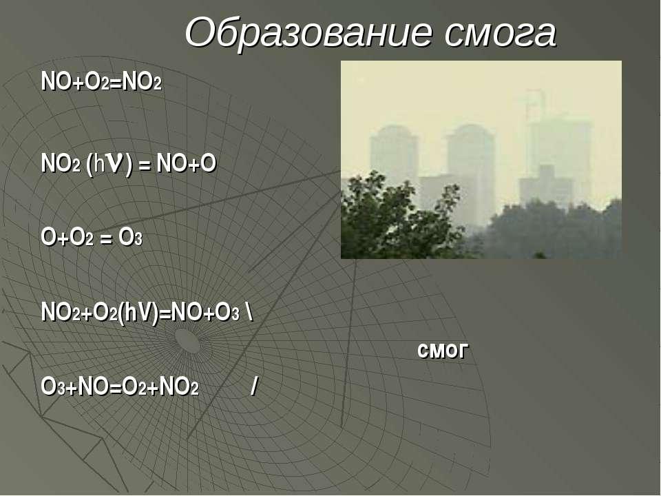 Образование смога NO+O2=NO2 NO2 (h ) = NO+O O+O2 = O3 NO2+O2(hV)=NO+O3 \ смог...