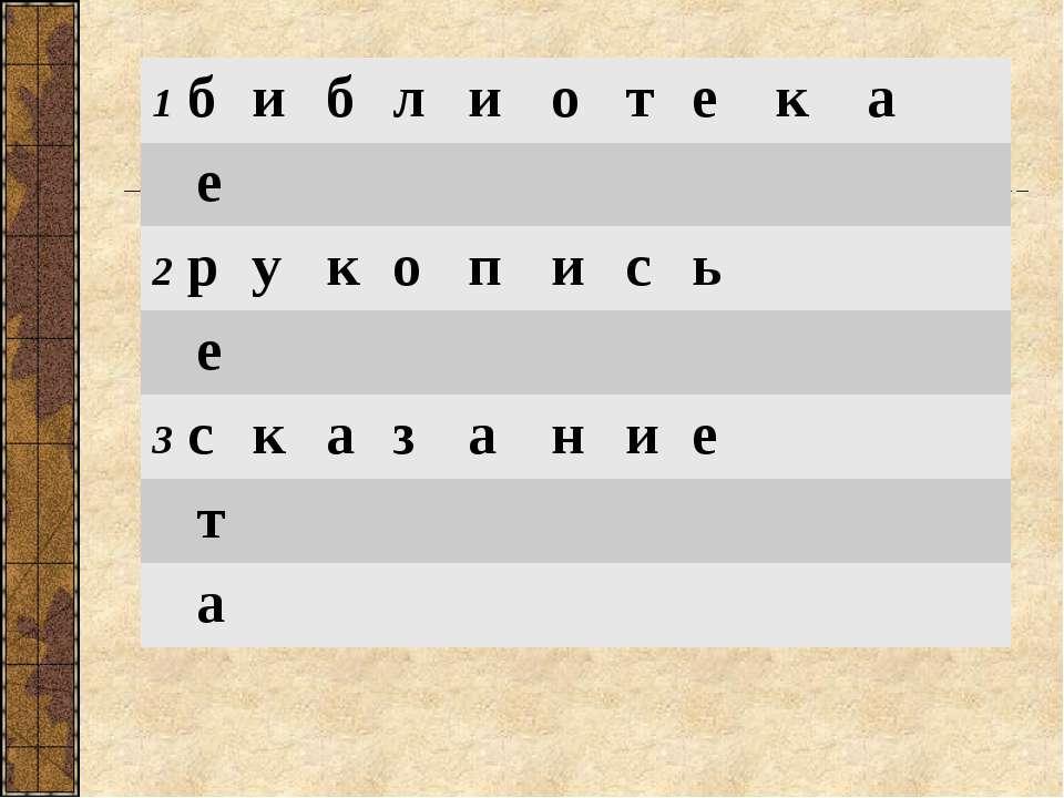 1 б и б л и о т е к а е 2 р у к о п и с ь е 3 с к а з а н и е т а