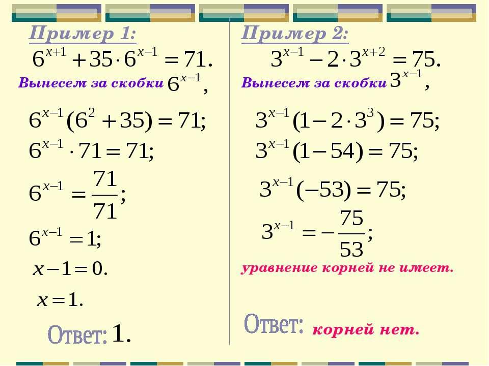 Пример 1: Вынесем за скобки Пример 2: Вынесем за скобки уравнение корней не и...
