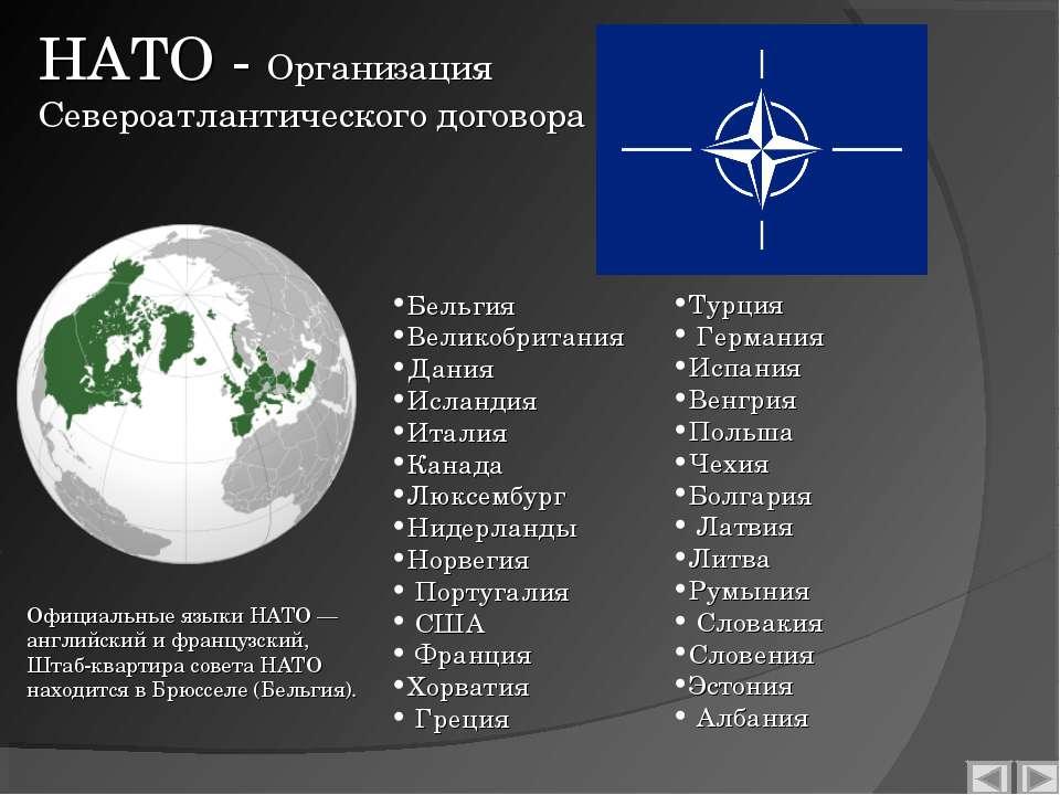 НАТО - Организация Североатлантического договора Бельгия Великобритания Дания...
