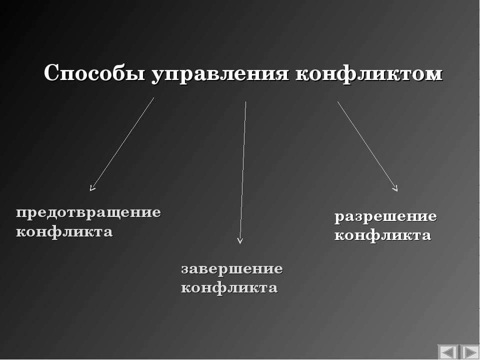 Способы управления конфликтом предотвращение конфликта завершение конфликта р...