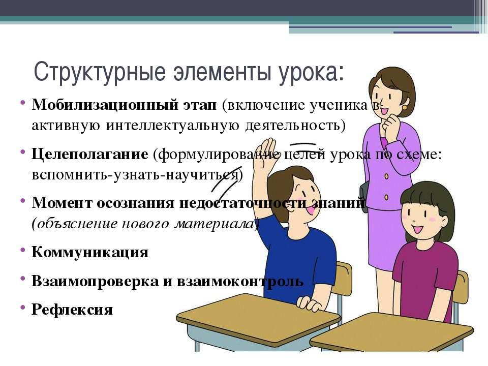 Структурные элементы урока: Мобилизационный этап (включение ученика в активну...