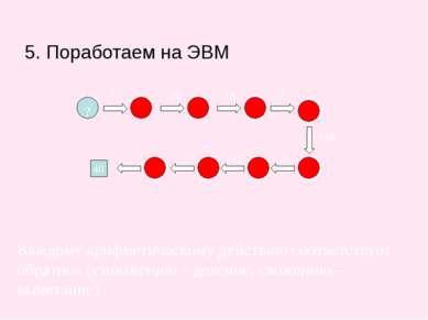 5. Поработаем на ЭВМ ? 40 ∙ 3 -19 +18 :3 +86 :3 +41 :2 Каждому арифметическом...