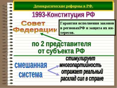 Демократические реформы в РФ. Гарантия исполнения законов в регионахРФ и защи...