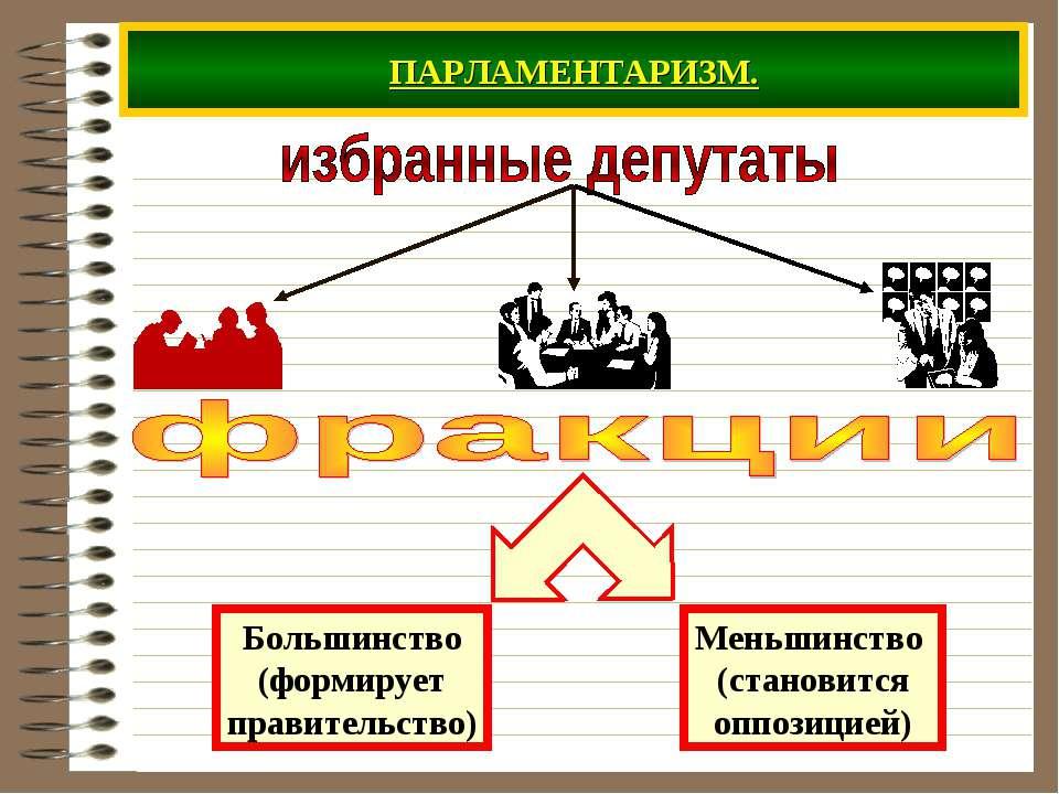 ПАРЛАМЕНТАРИЗМ.