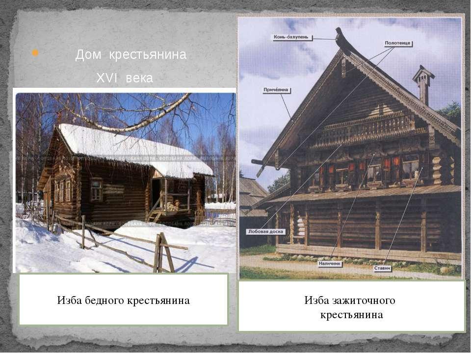 Дом крестьянина XVI века Изба бедного крестьянина Изба зажиточного крестьянина