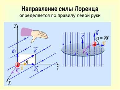 Направление силы Лоренца определяется по правилу левой руки