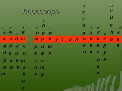 Кроссворд к в а д р а т 1 2 ш и р и н а 3 4 д л и н а в ы ч и т а н и е 5 о т...