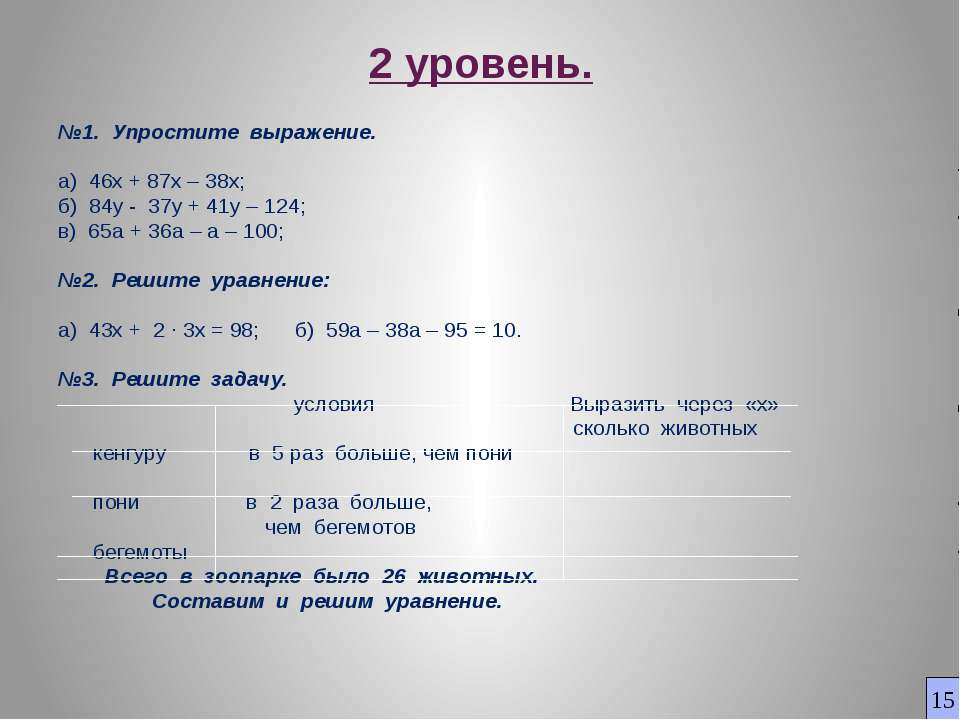 2 уровень. №1. Упростите выражение. а) 46х + 87х – 38х; б) 84y - 37y + 41y – ...