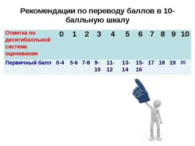 Рекомендации по переводу баллов в 10-балльную шкалу Отметка по десятибалльной...