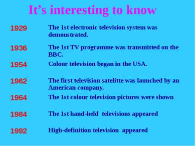 It's interesting to know 1929 The 1stelectronic television system was demonst...