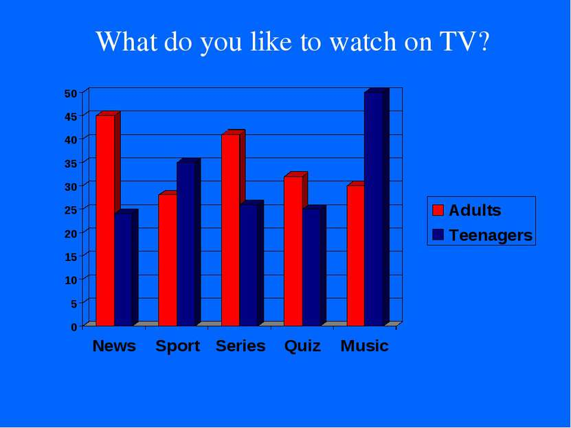 What do you like to watch on TV?