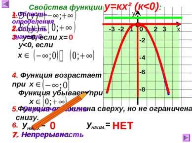 7. Непрерывна. -3 -2 -1 Функция убывает при Функция ограничена сверху, но не ...