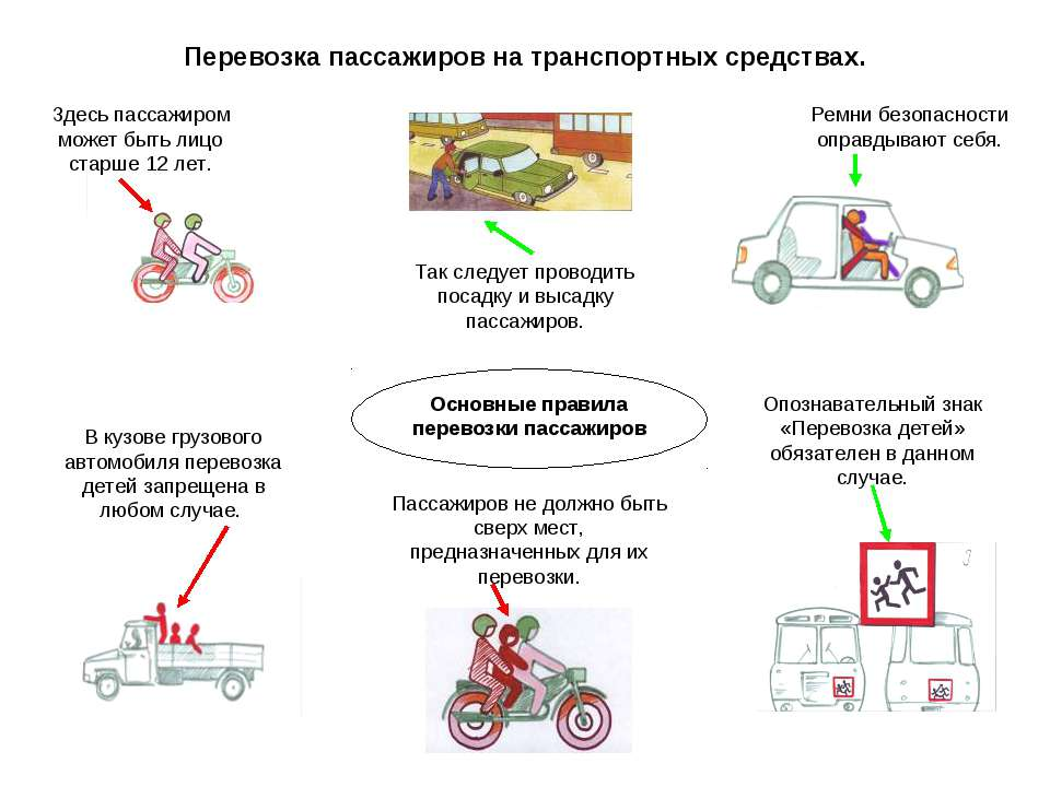 Перевозка пассажиров на транспортных средствах. Основные правила перевозки па...