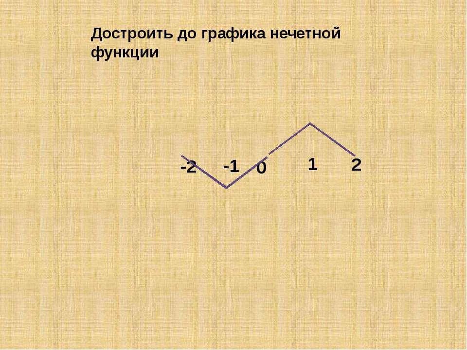 0 -2 -1 1 2 Достроить до графика нечетной функции