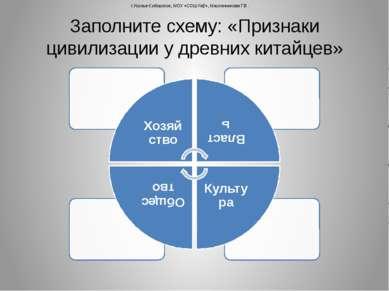 Заполните схему: «Признаки цивилизации у древних китайцев» г.Усолье-Сибирское...