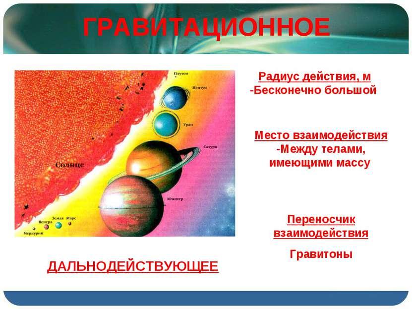 ГРАВИТАЦИОННОЕ Радиус действия, м -Бесконечно большой Место взаимодействия -М...