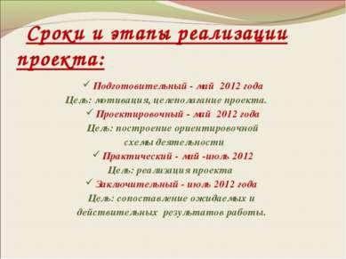 Сроки и этапы реализации проекта: Подготовительный - май 2012 года Цель: моти...