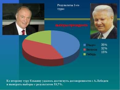 35% 32% 15% Ко второму туру Ельцину удалось достигнуть договоренности с А.Леб...