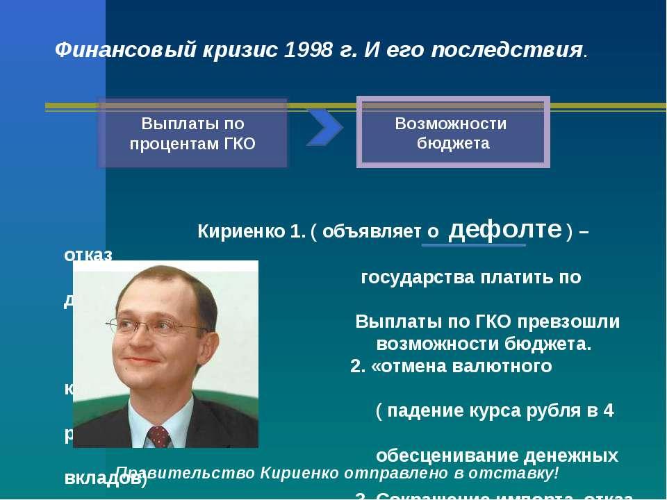 Выплаты по процентам ГКО Возможности бюджета Финансовый кризис 1998 г. И его ...