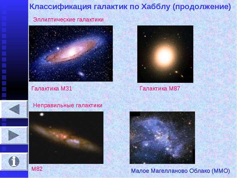 Классификация галактик по Хабблу (продолжение) Эллиптические галактики Галакт...