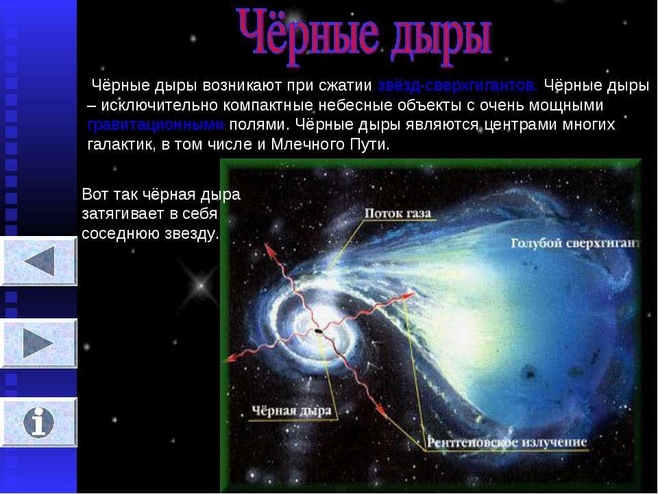 Чёрные дыры возникают при сжатии звёзд-сверхгигантов. Чёрные дыры – исключите...
