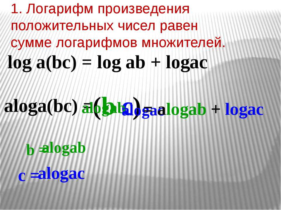 1. Логарифм произведения положительных чисел равен сумме логарифмов множителей.