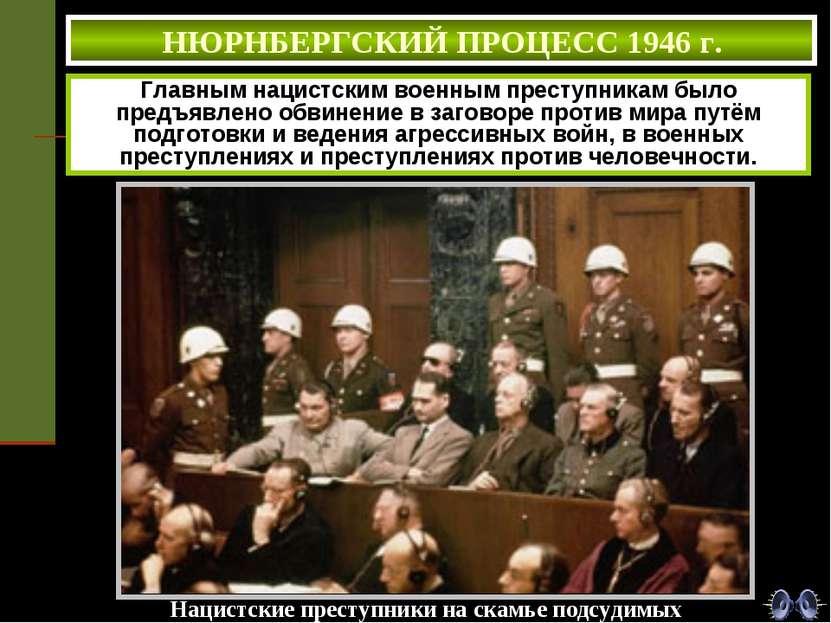 НЮРНБЕРГСКИЙ ПРОЦЕСС 1946 г. Главным нацистским военным преступникам было пре...