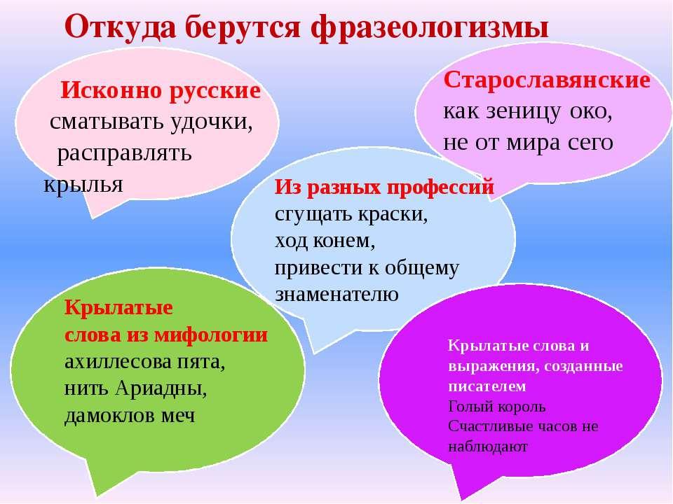 Откуда берутся фразеологизмы Исконно русские сматывать удочки, расправлять кр...