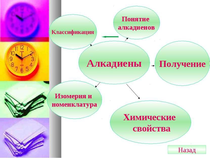 Алкадиены Понятие алкадиенов Классификация Изомерия и номенклатура Химические...