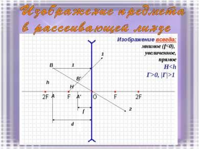 1 1 2 А А' В В' d f H h Изображение всегда: мнимое (f1