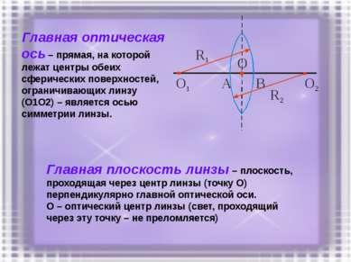 Главная оптическая ось – прямая, на которой лежат центры обеих сферических по...