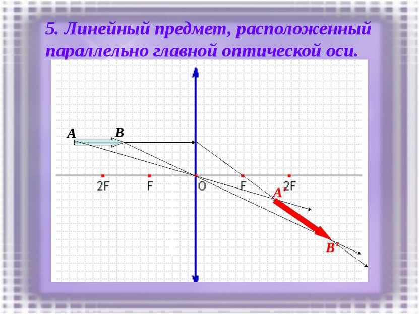 5. Линейный предмет, расположенный параллельно главной оптической оси. A B B' A'