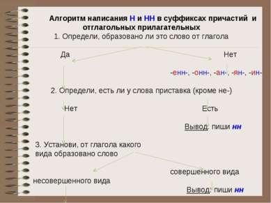 Алгоритм написания Н и НН в суффиксах причастий и отглагольных прилагательных...