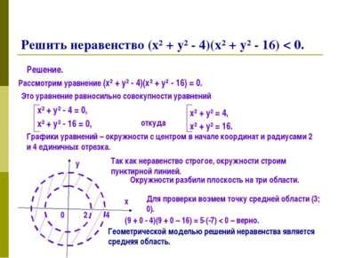 Решить неравенство (х² + у² - 4)(х² + у² - 16) < 0. Решение. Рассмотрим уравн...