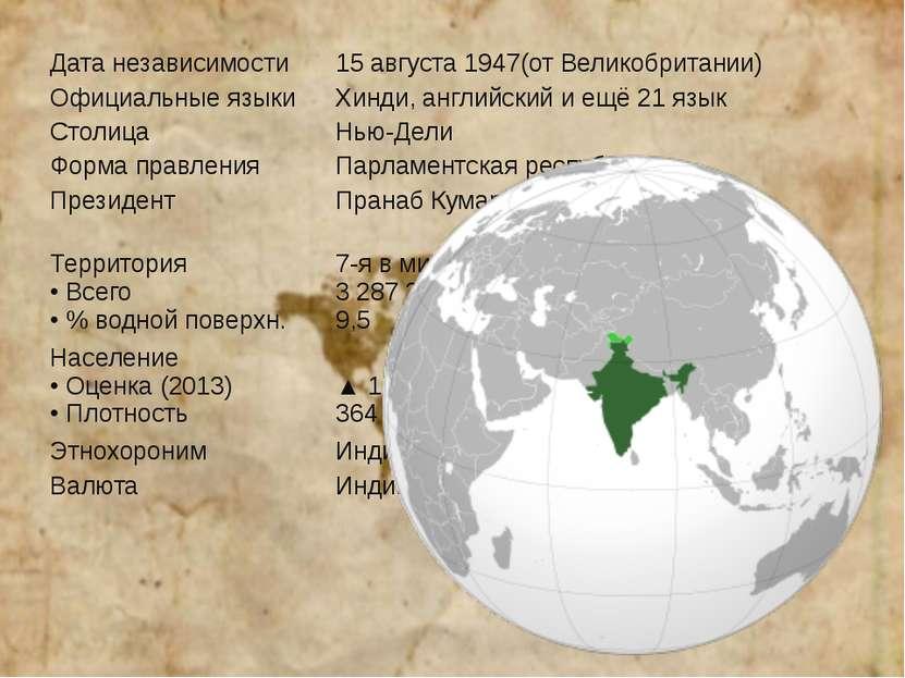 Дата независимости 15 августа1947(отВеликобритании) Официальные языки Хинди...