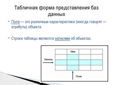 Поля — это различные характеристики (иногда говорят — атрибуты) объекта Строк...