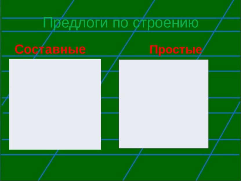Предлоги по строению Составные Простые В виде По мере Об На